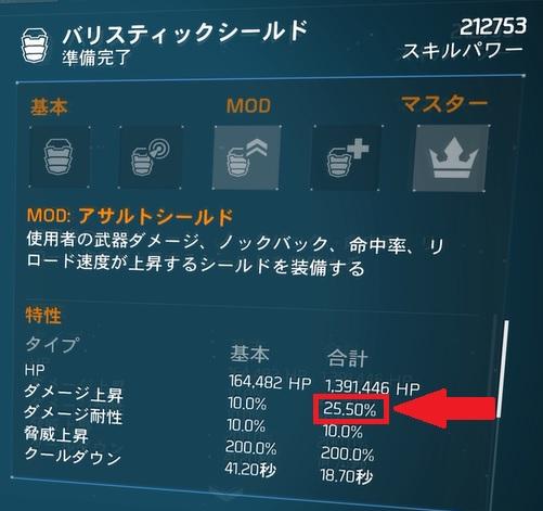 D3-FNCバリスティックシールドビルドの数値「シールドダメージ上昇MOD25.5%」