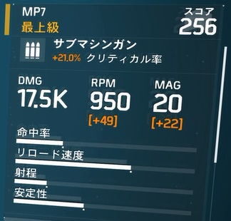 D3-FNCバリスティックシールドビルドの武器「MP7」