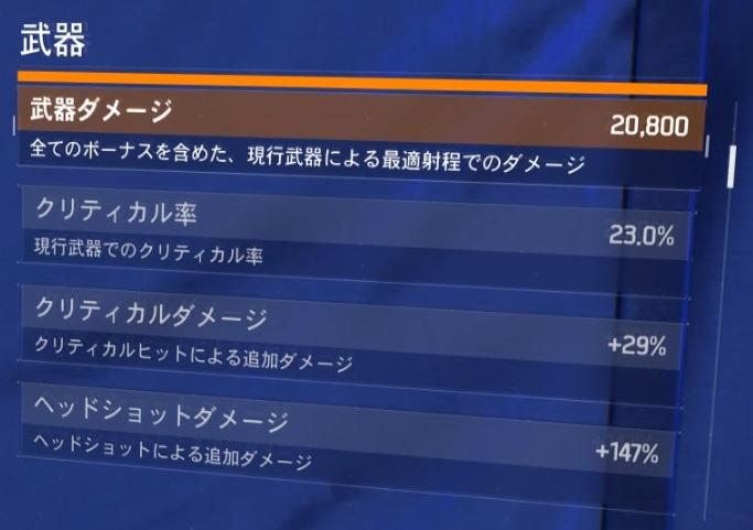 【ディビジョン1.8.1】 1ローンスタークラシファイド6ヘッドショットダメージ147%