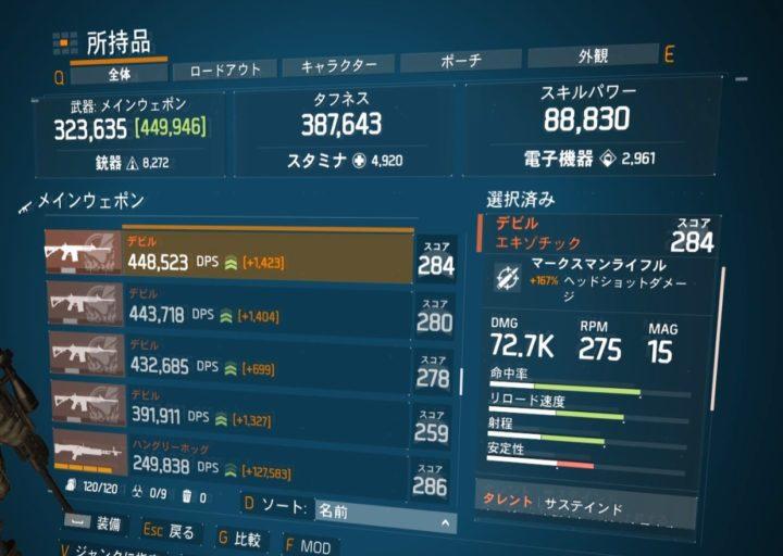 ディビジョン1.8.1最強エキゾチック武器ランキング デビル