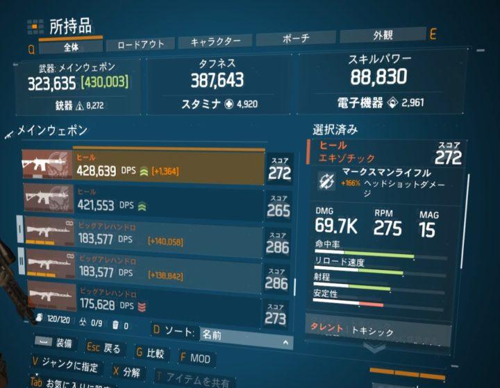 ディビジョン1.8.1最強エキゾチック武器ランキング ヒール