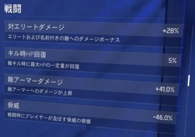 【ディビジョン1.8.1】 1ローンスタークラシファイド6敵アーマーダメージ+41%